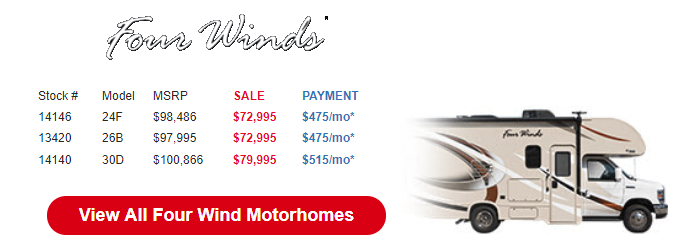 Byerly Anniversary RV Sale Four Winds