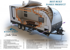 bunk house rv with king bed